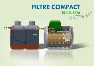 Filtre compact TRICEL Seta